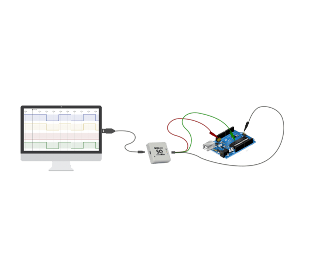 Digital Pattern Generator : Scanaquad sq logic analyzer digital pattern generator